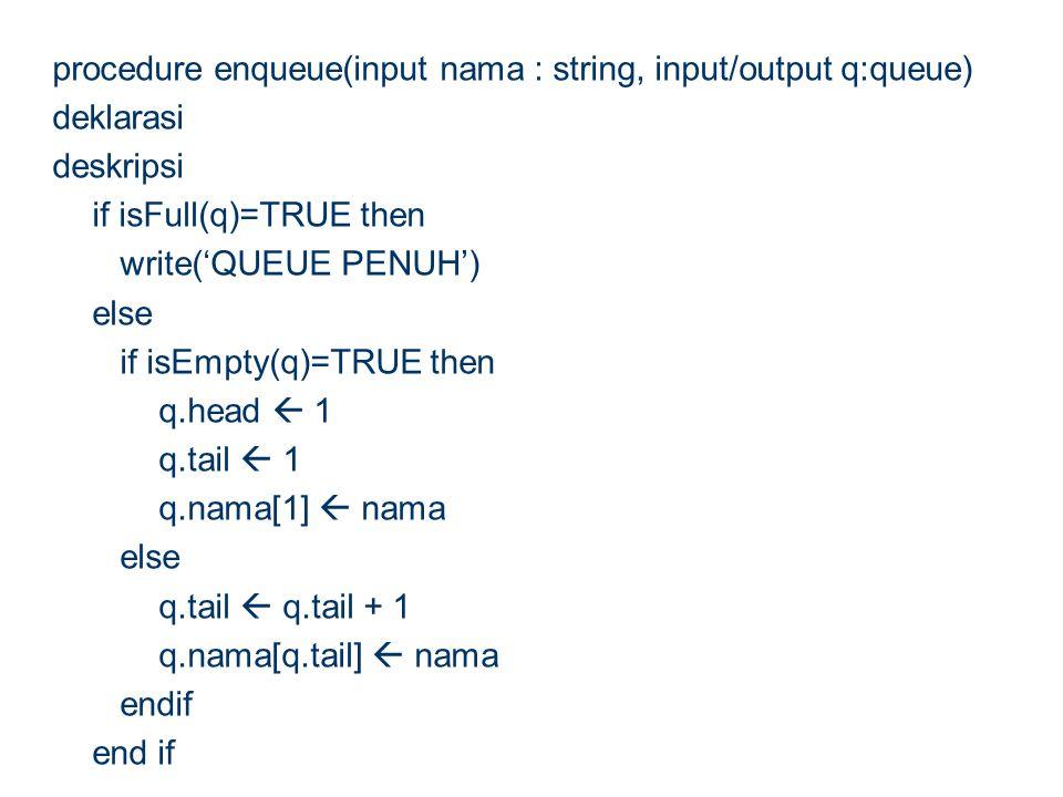 procedure enqueue(input nama : string, input/output q:queue) deklarasi deskripsi if isFull(q)=TRUE then write('QUEUE PENUH') else if isEmpty(q)=TRUE then q.head  1 q.tail  1 q.nama[1]  nama q.tail  q.tail + 1 q.nama[q.tail]  nama endif end if